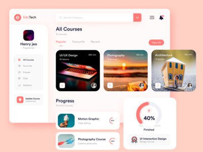 Online Course Dashboard UI Experiment ux logo mobile landingpage dashboard design minimal design dashboard flat design webapp dashboard template online course dashboard ui