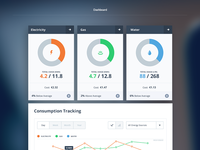 Energy Dashboard