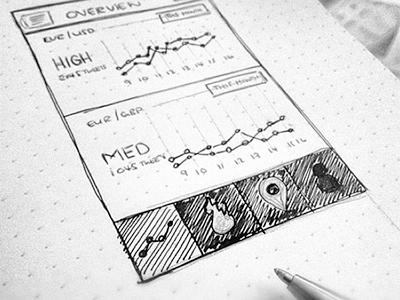 UI Sketch app ui iphone data graph info mobile sketch wireframe