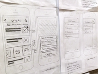 Mobile SDK Wireframe Sketches