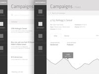 Campaign list and stats wireframes