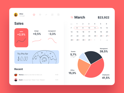Finance Management Tool Dashboard filters cards calander statistics interface finance app statistic ux design ux ui finance graph chart dashboard fintech app web