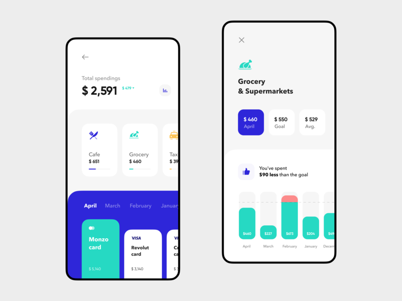Spendings Tracker  for banking app product design pay payment bar chart filter design app interface spendings banking app business finance app statistics bank app bank card banking fintech mobile ux design