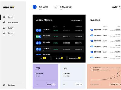 Centralized transaction 2021 bitcoin btc