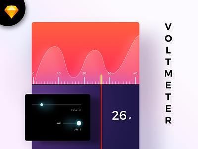 Sketch Freebie: Voltmeter concept ui freebie sketch scale voltmeter