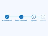 Payment Process