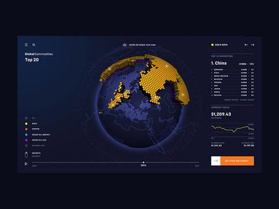Globe Visualisation