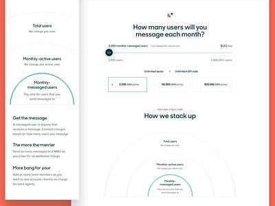 Zendesk Connect — Pricing zendesk web design mobile website pricing