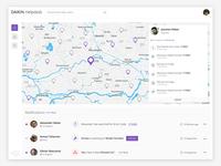 Gemvision collaboration dashboard