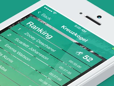iPhone ski running app