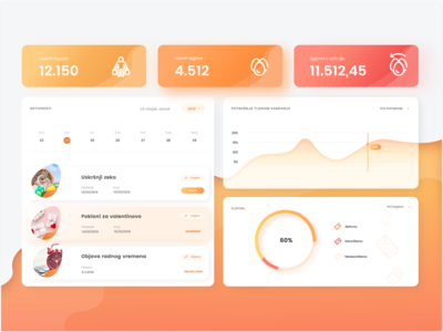 Dashboard design for Loyalty program app