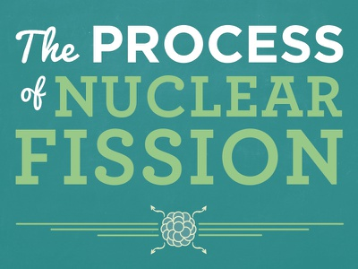 The Process of Nuclear Fission Opening Board wall panel exhibition design exhibit science fission nuclear of process