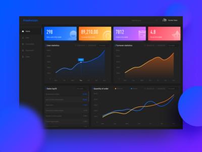 Freshmian dashboard UI chartis morris charts analytical dashboard black
