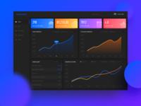 Freshmian dashboard UI