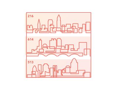 The Three C's cities city skyline cleveland columbus cincinnati ohio