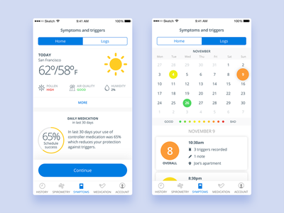 Health app for respiratory care health app ux ui mobile