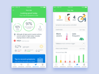 Dashboard with cards cards ux ui mobile health app