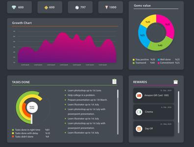 Print Report flat web ui design ui ux report design reports and data dashboard design app chart design dashboard dashboard ui ux ui