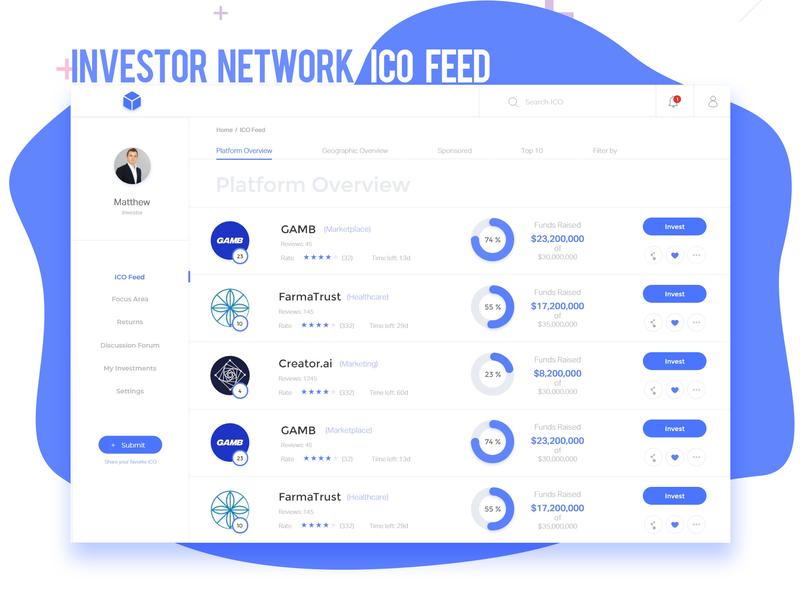 Investor Network ICO Feed fintech prototype blockchaintechnology platform ico network cryptocurrency blockchain