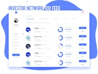 Investor Network ICO Feed