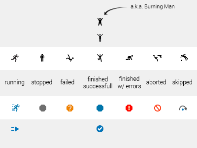Status Icons (Task Scheduler) bad day abort burning man fail soccer gun figures task status icons status