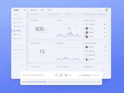 Truly - Dashboard sales visual design interaction design ui design z1 metrics dashboard