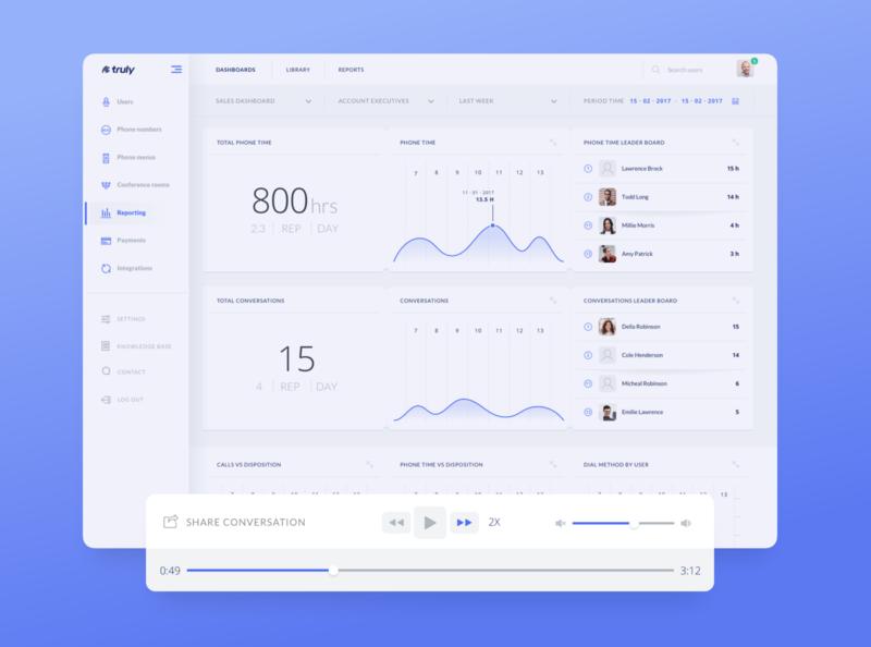 Truly - Dashboard sales visual design interaction design ui design z1 metrics dashboard