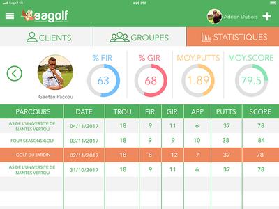 Eagolf App - Stats uiux design app golf app