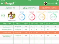 Eagolf App - Stats