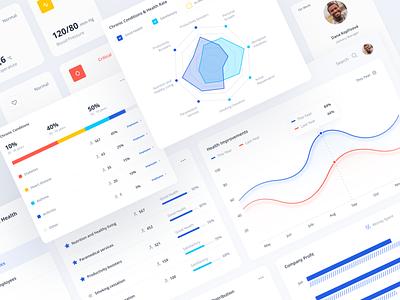 Healthcare Template ui kit kit dashboard ui webdesign sketch medical healthcare health graphic uxdesign uidesign ux ui admin data dashboad app