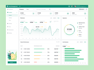 Fleet Management Dashboard webdesign fleet management fleet webapp web ui  ux admin template template dashboard design dashboard admin app userinterface