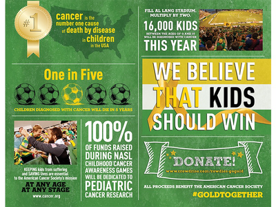 Rowdies #Goldtogether centerspread soccer rowdies gold together charity design infographics page layout