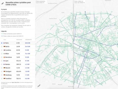 Popup lanes - COVID css dataviz gis maps geo map geovisualization covid19 slider visualization lanes bike covid