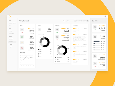 Rating Dashboard - Alternate version sidebar icons call center reviews review rating ratings chart design modern light columns stats admin user panel ux uiux ui dashboard