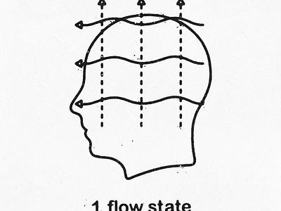 Flow State infograph infographic grunge distressed type hand drawn minimal illustration texture design vintage vector