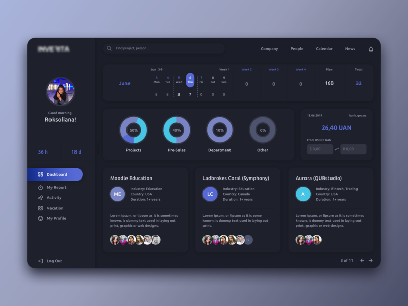 Dashboard | Deep Dark theme by Anastasia Buksa on Dribbble