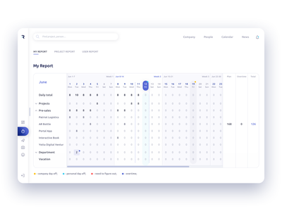 Timelog | White scroll tabs collapse sidebar report monthly report white dashboad card calendar simple web design table minimal app ux interface layout clean ui