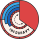 Infogravy