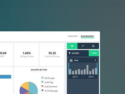 Flexible Dashboard dashboard background saas visual datapad