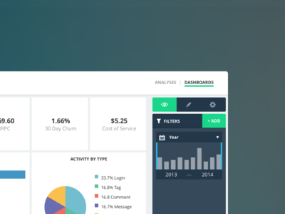 Flexible Dashboard dashboard background saas visual datapad