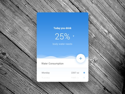 Smart Water Widget internet of things wave water material design fab widget home automation smart concept flat material