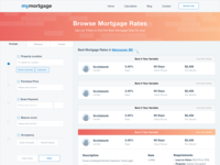 Mortgage filter