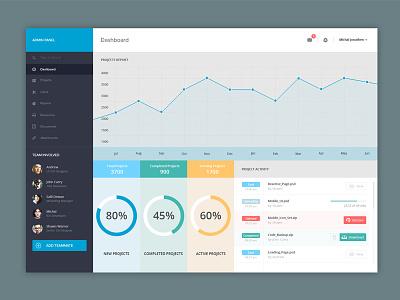 Admin Panel - Dashboard navigation statistics chart panel admin design ui interface graph dashboard flat stats