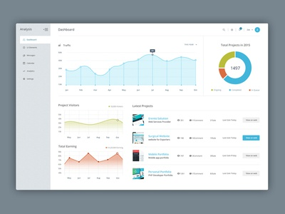 Project Analysis Dashboard