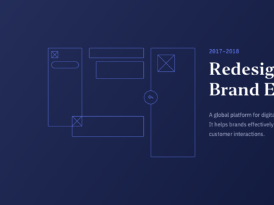 Case study cover ux userexperience ui userinterface appdesign app interaction wireframe illustration customer care cover case study