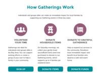 Redesigning GratefulGatherings.org - Part 4