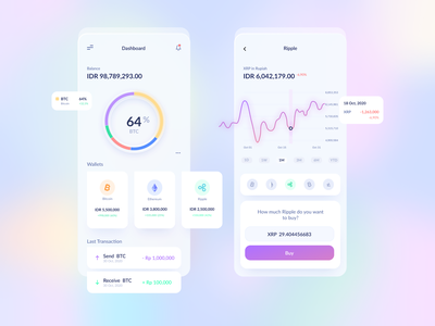 CryptoCurrency Mobile App Design - UI glassy dreamy financial app investment invest fintech litecoin ripple ethereum bitcoin crypto currency cryptocurrency crypto wallet crypto minimalist minimalism uxdesign ux uidesign ui
