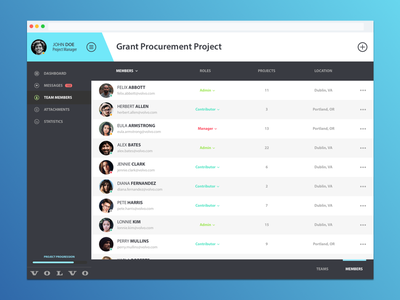 Volvo Project Management Web App ux design ui design volvo web app web application web design