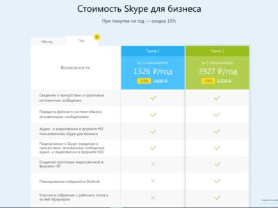 Таблица для Skype