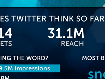 Twitter stats for sports event